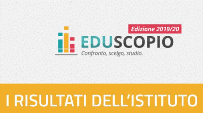 Eduscopio 2019-2020